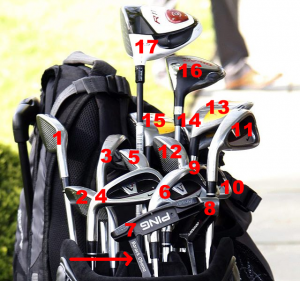 Barack Obama, Whats in the bag = 17 clubs